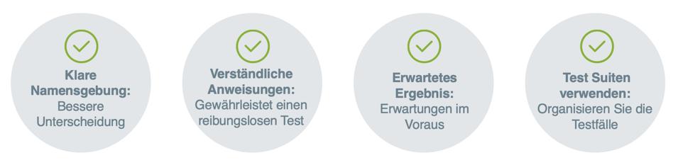 TM-Infographic DE Testfällen