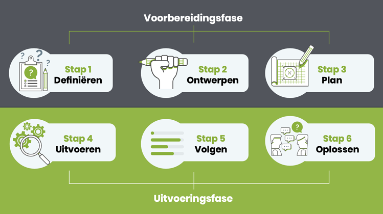 TM-Infographic NL Fasen
