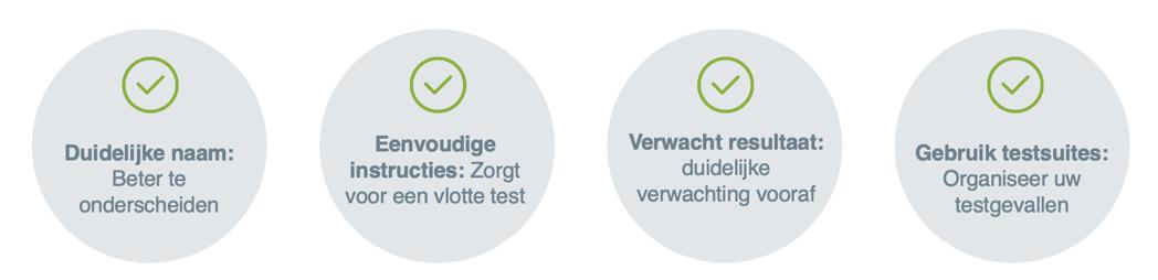TM-Infographic NL testgeval